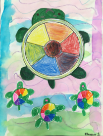 turtle color wheel